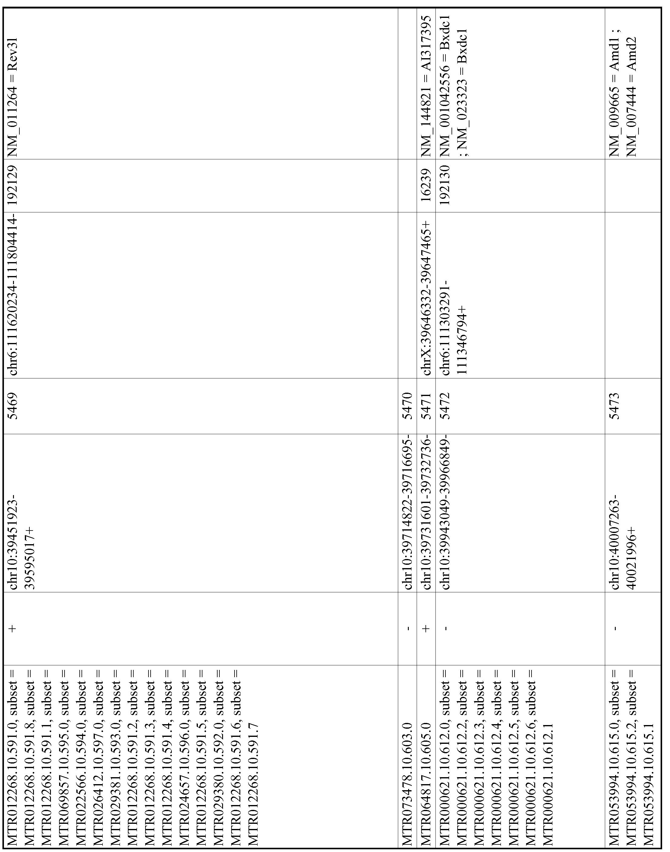 Figure imgf000985_0001