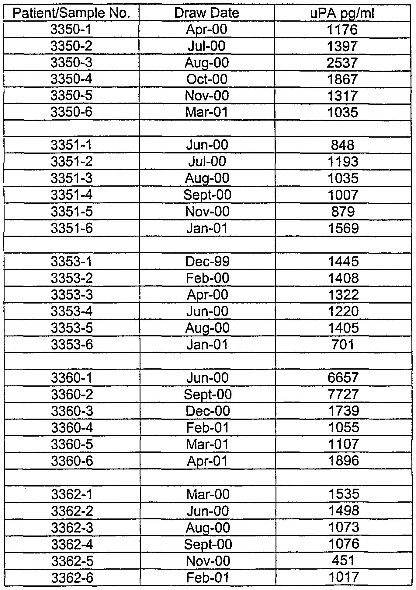 Figure imgf000053_0001