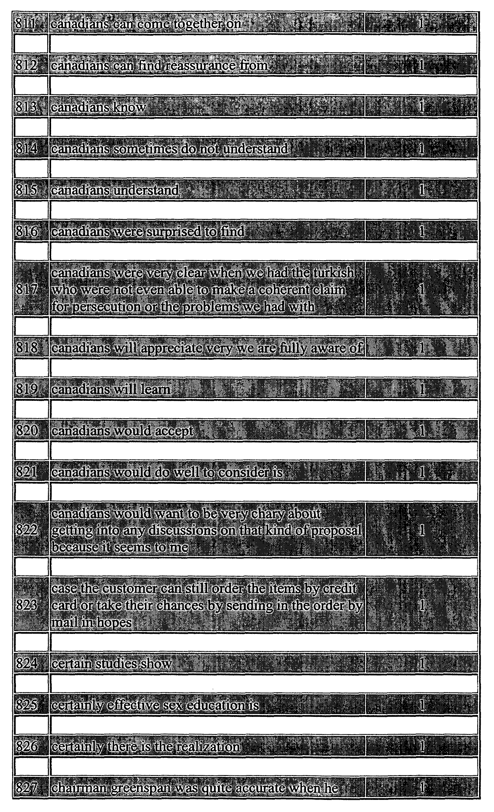 Figure US20040122656A1-20040624-P00063