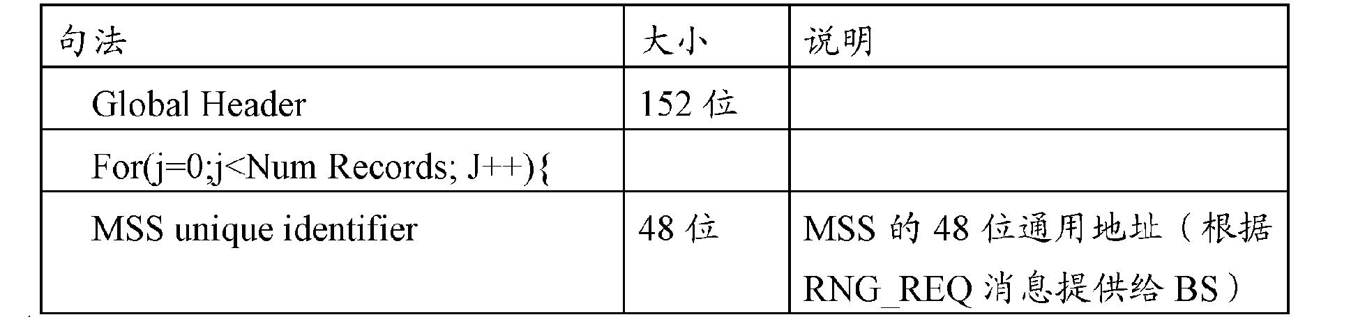 Figure CN102158914BD00181