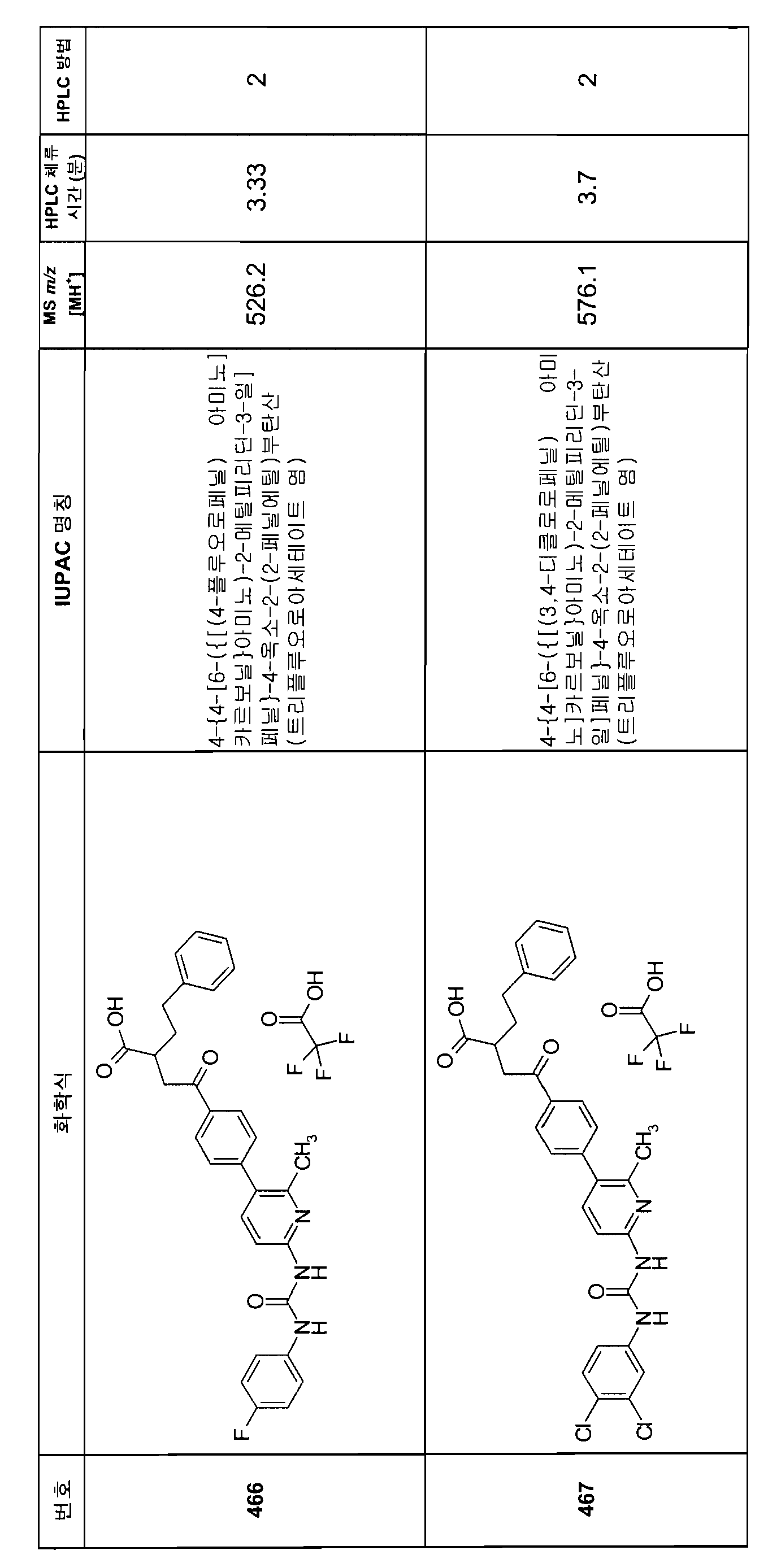 Figure 112007082249387-PCT00290