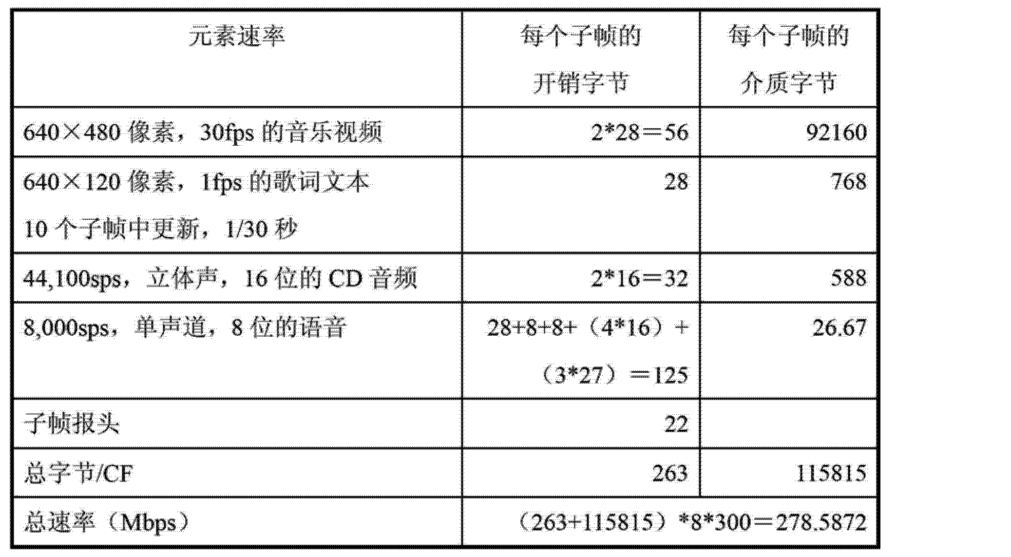 Figure CN102801595AD00221