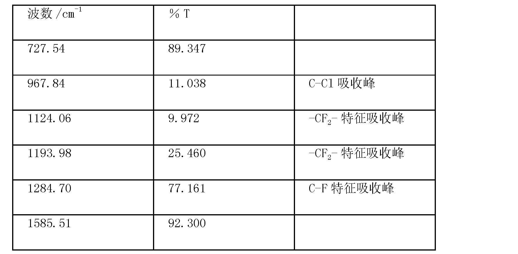 Figure CN103172773AD00051