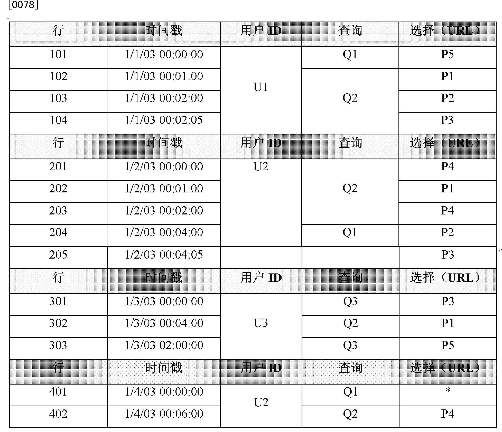 Figure CN102354313BD00121