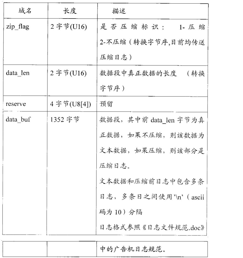 Figure CN102065322AD00081