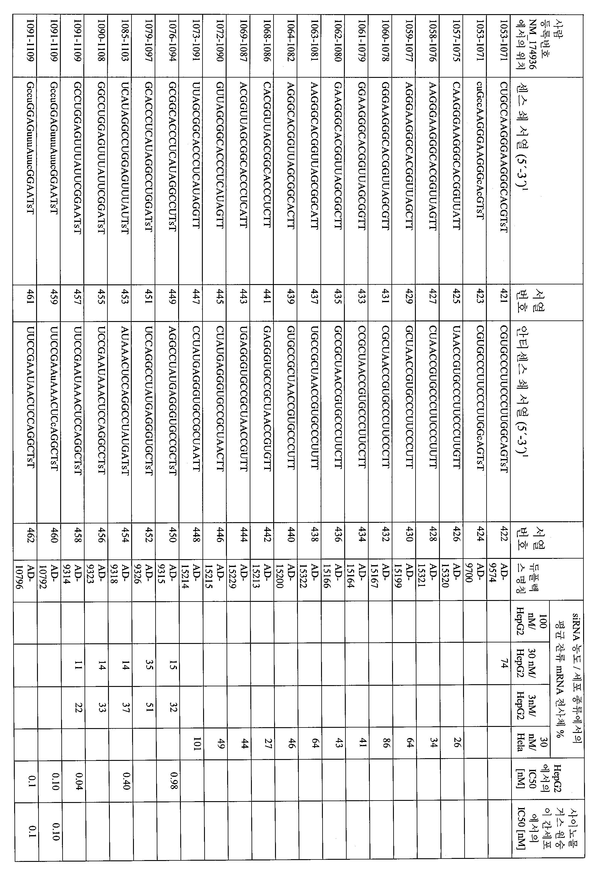 Figure 112008085095997-pct00022