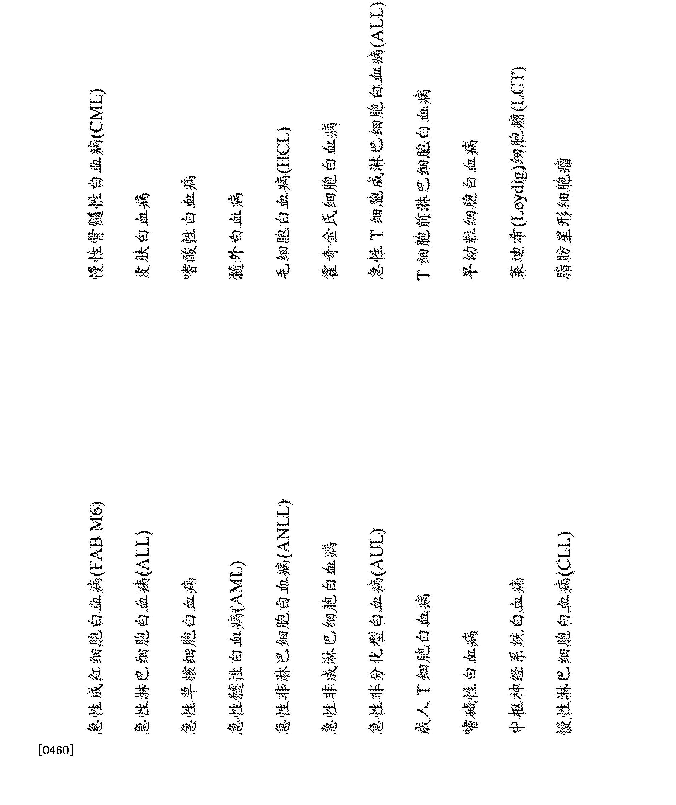 Figure CN103857387AD00731