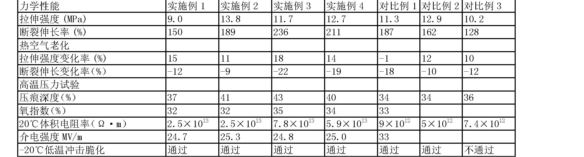 Figure CN102153812AD00052