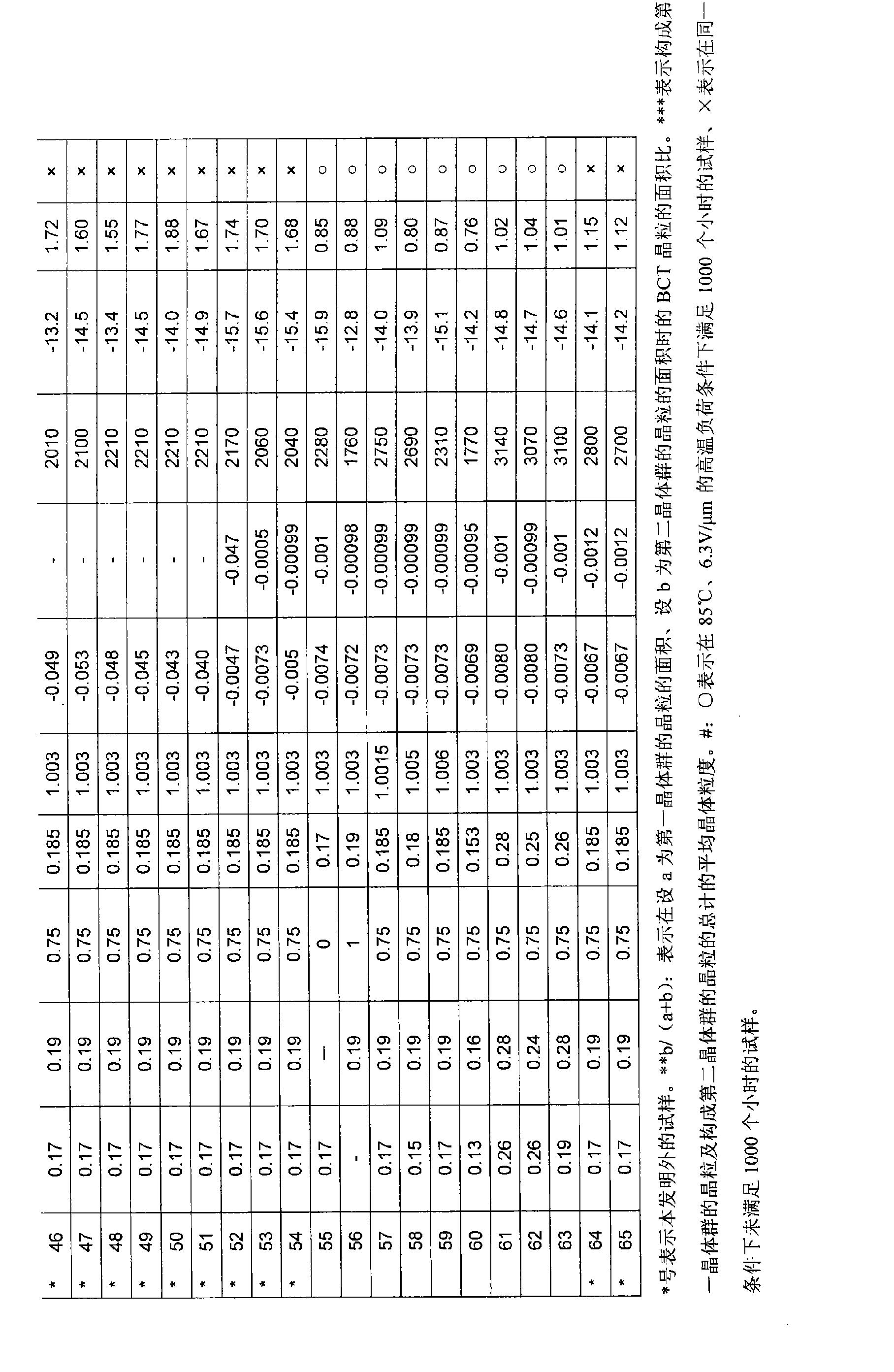 Figure CN101517672BD00241