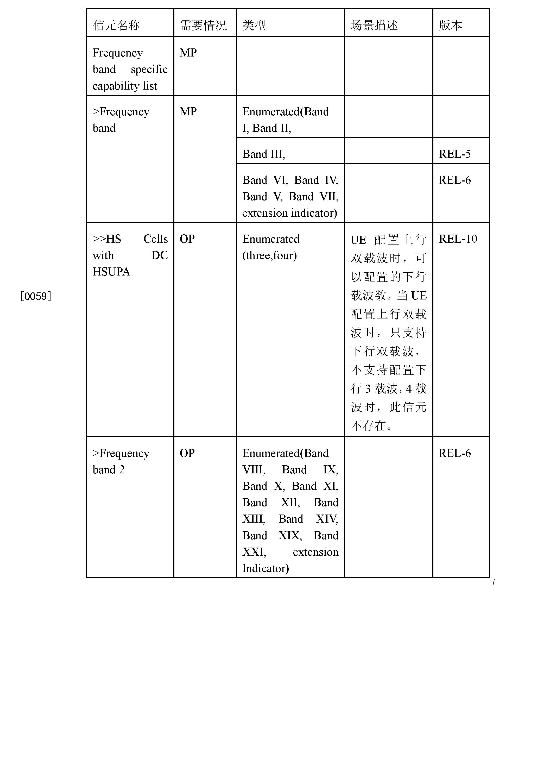 Figure CN102468953BD00091