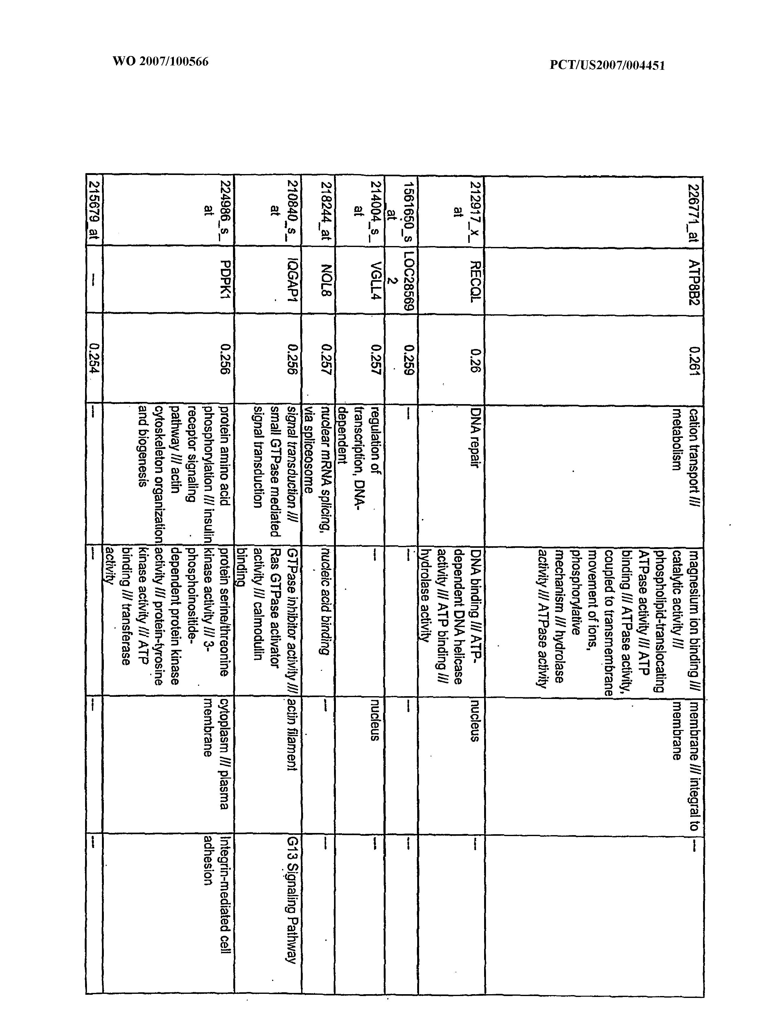 Figure imgf000389_0001