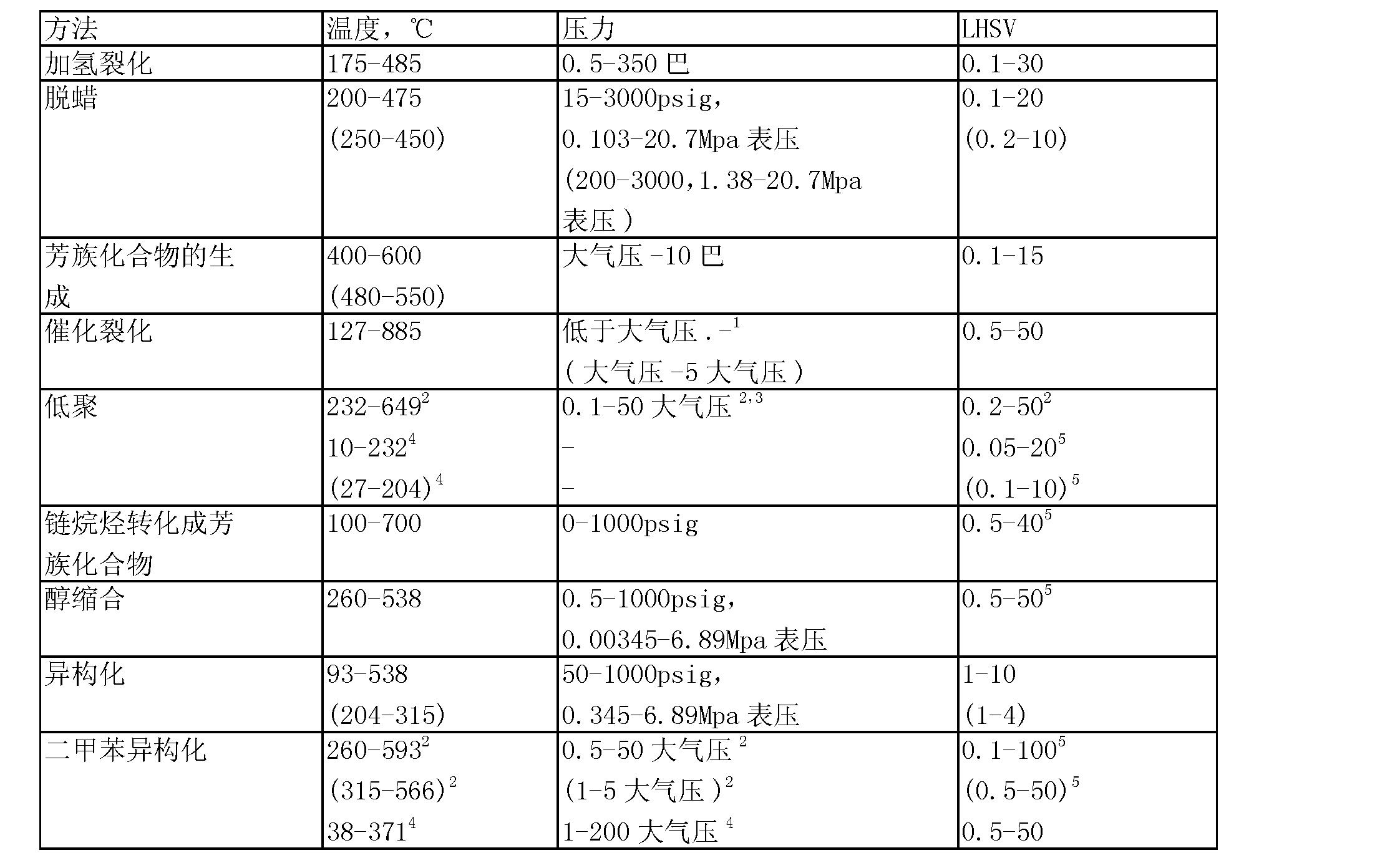 Figure CN101115679BD00181