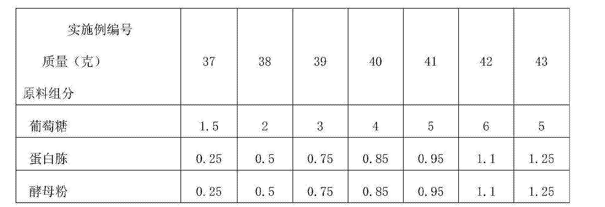 Figure CN104785216BD00211