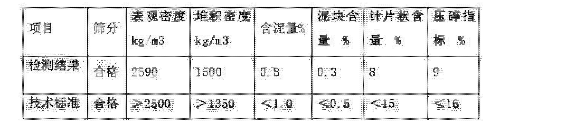 Figure CN103936373AD00053