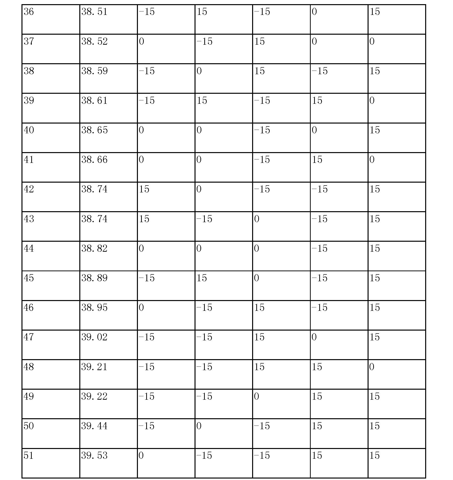 Figure CN102768822BD00291