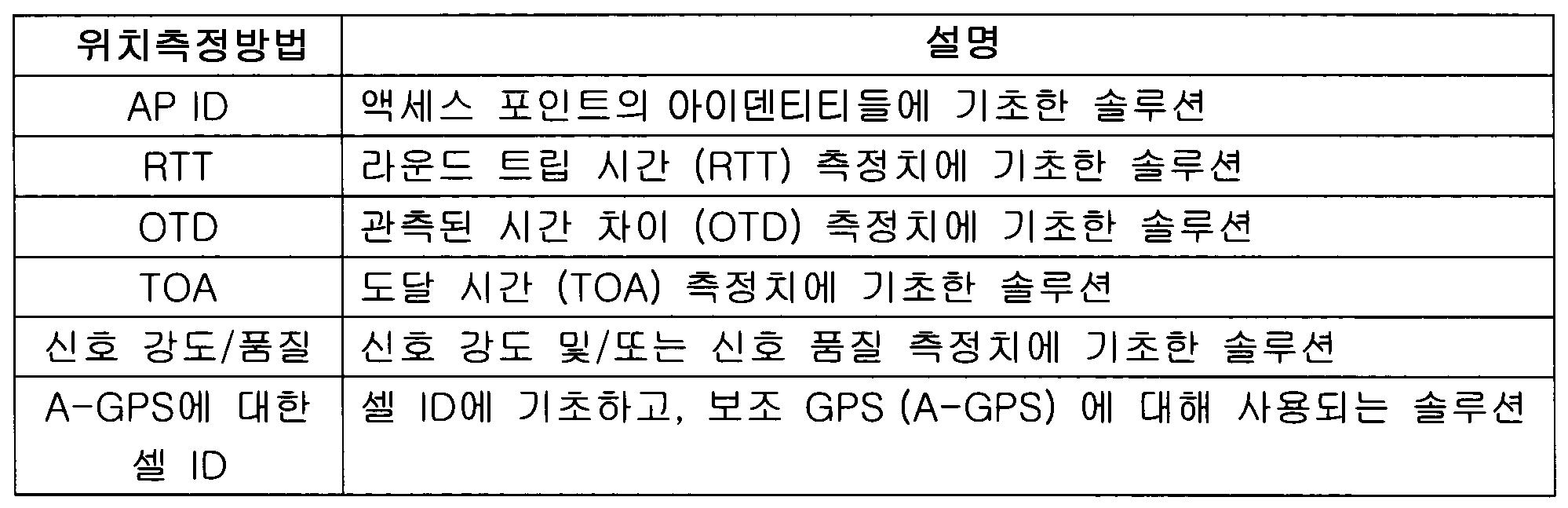 Figure 112010038154051-pat00001