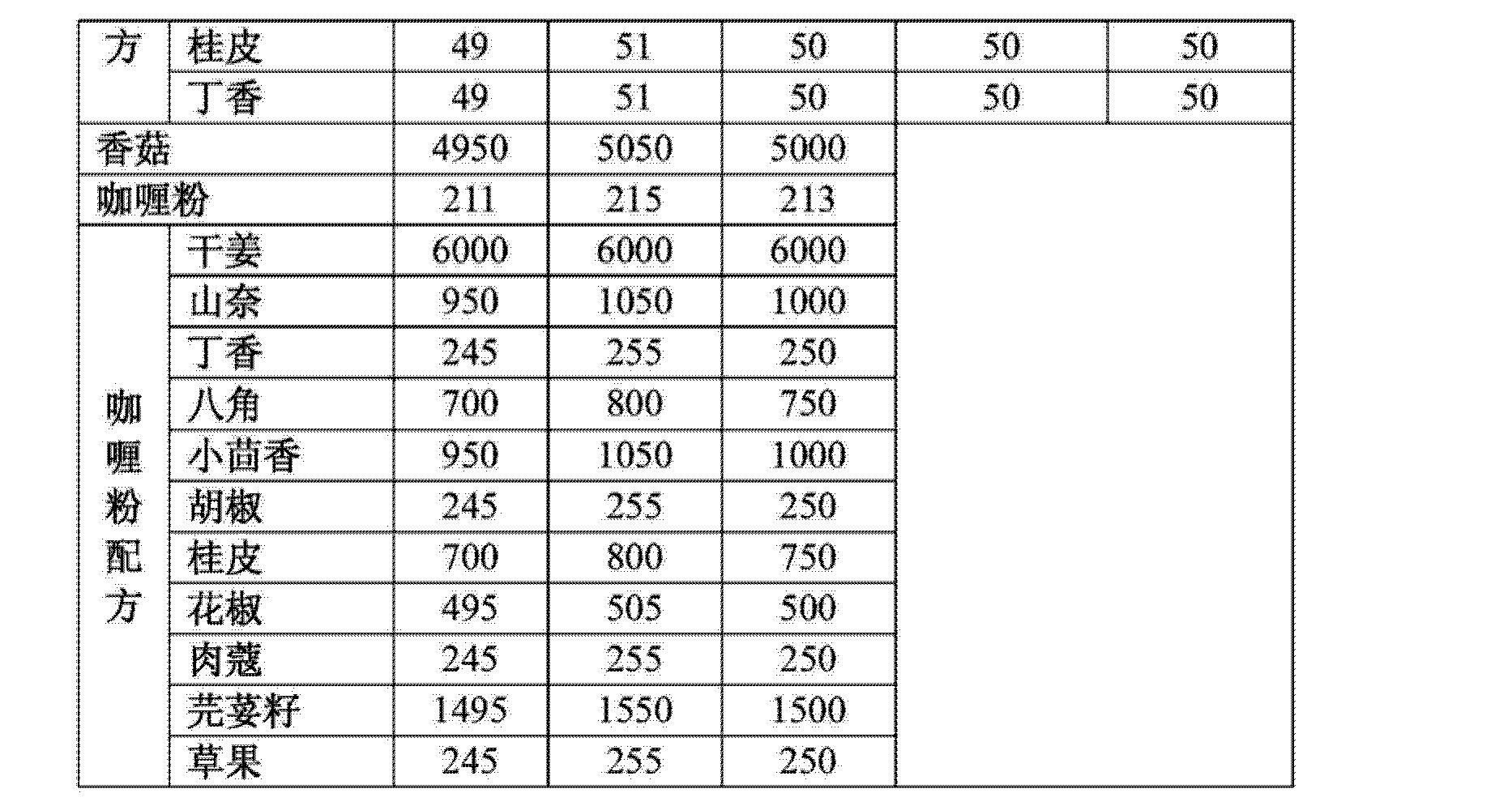 Figure CN104026210AD00121