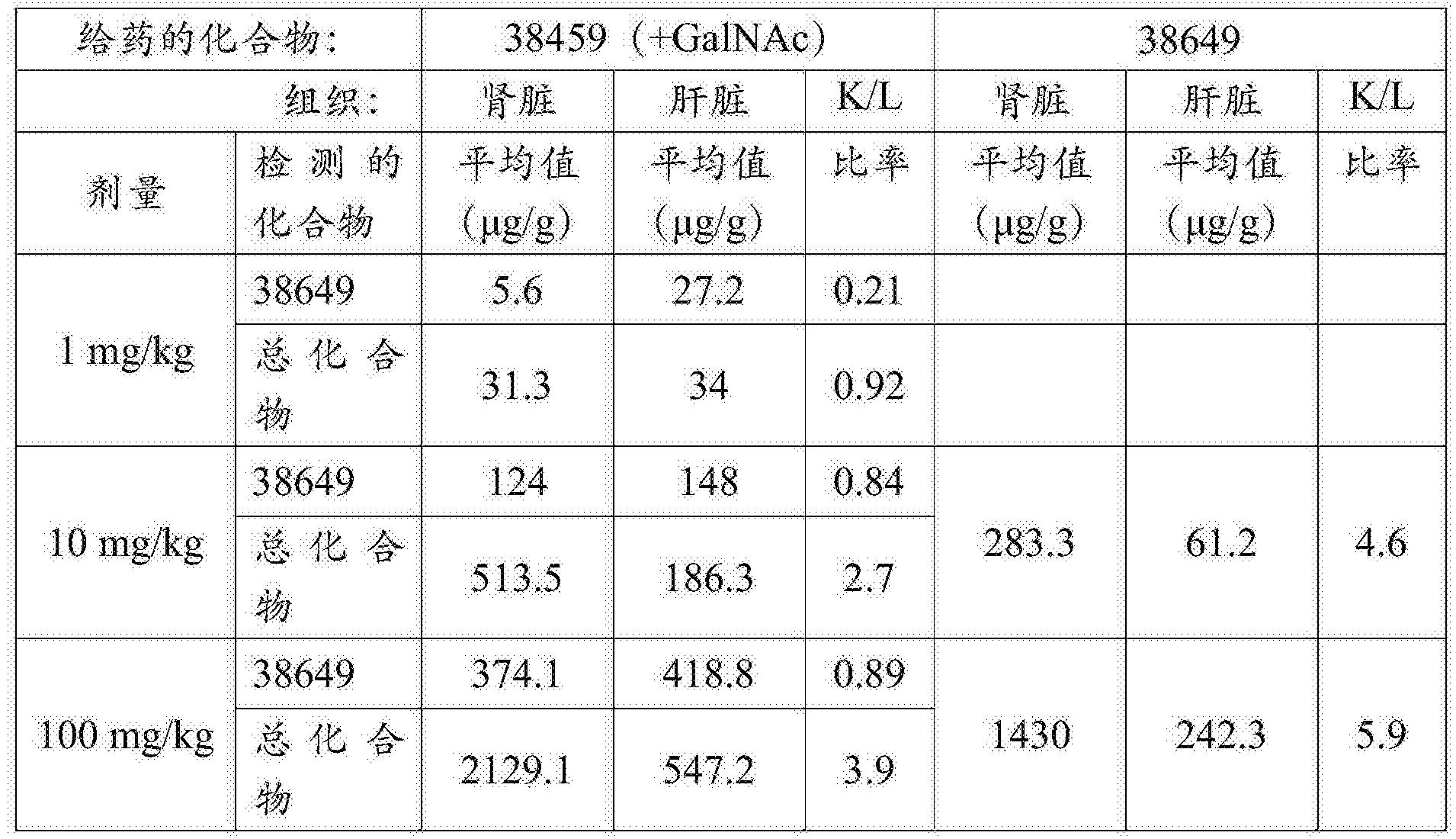 Figure CN105378080AD00821