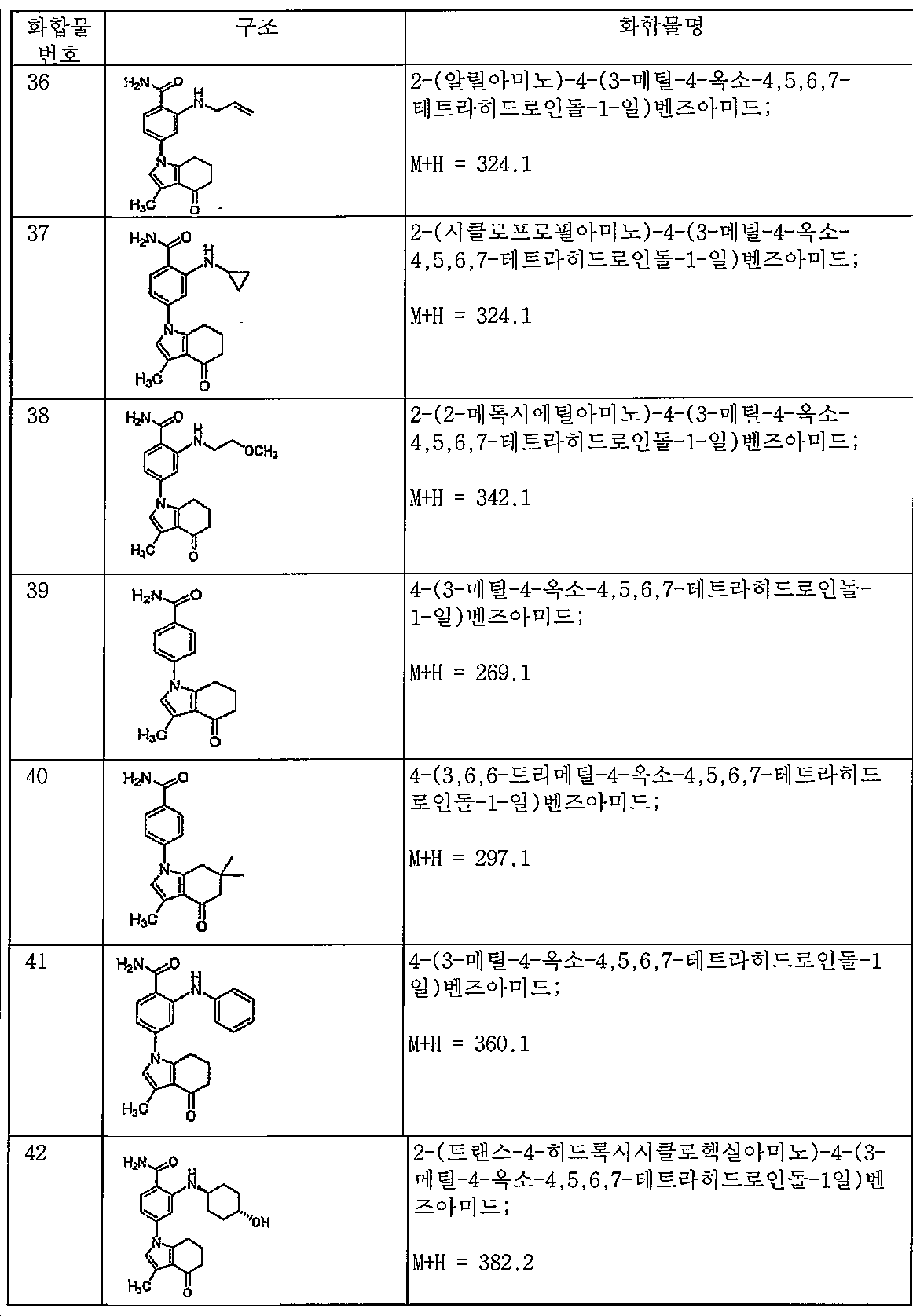 Figure 112013069739518-pat00063