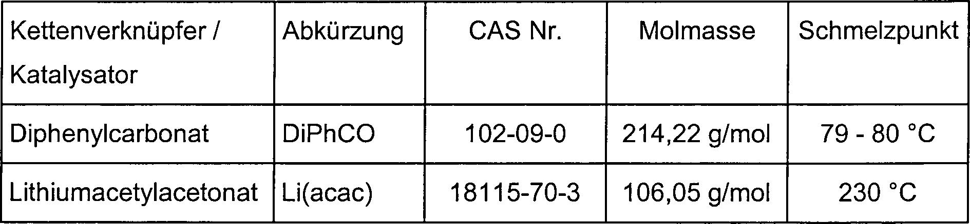 Figure 00270002