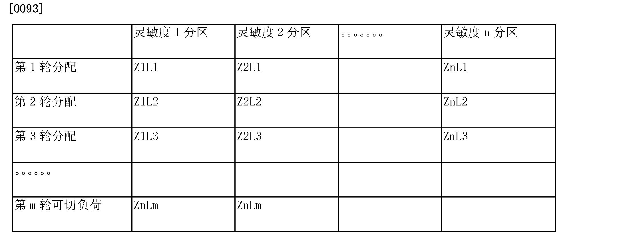 Figure CN102938587AD00111