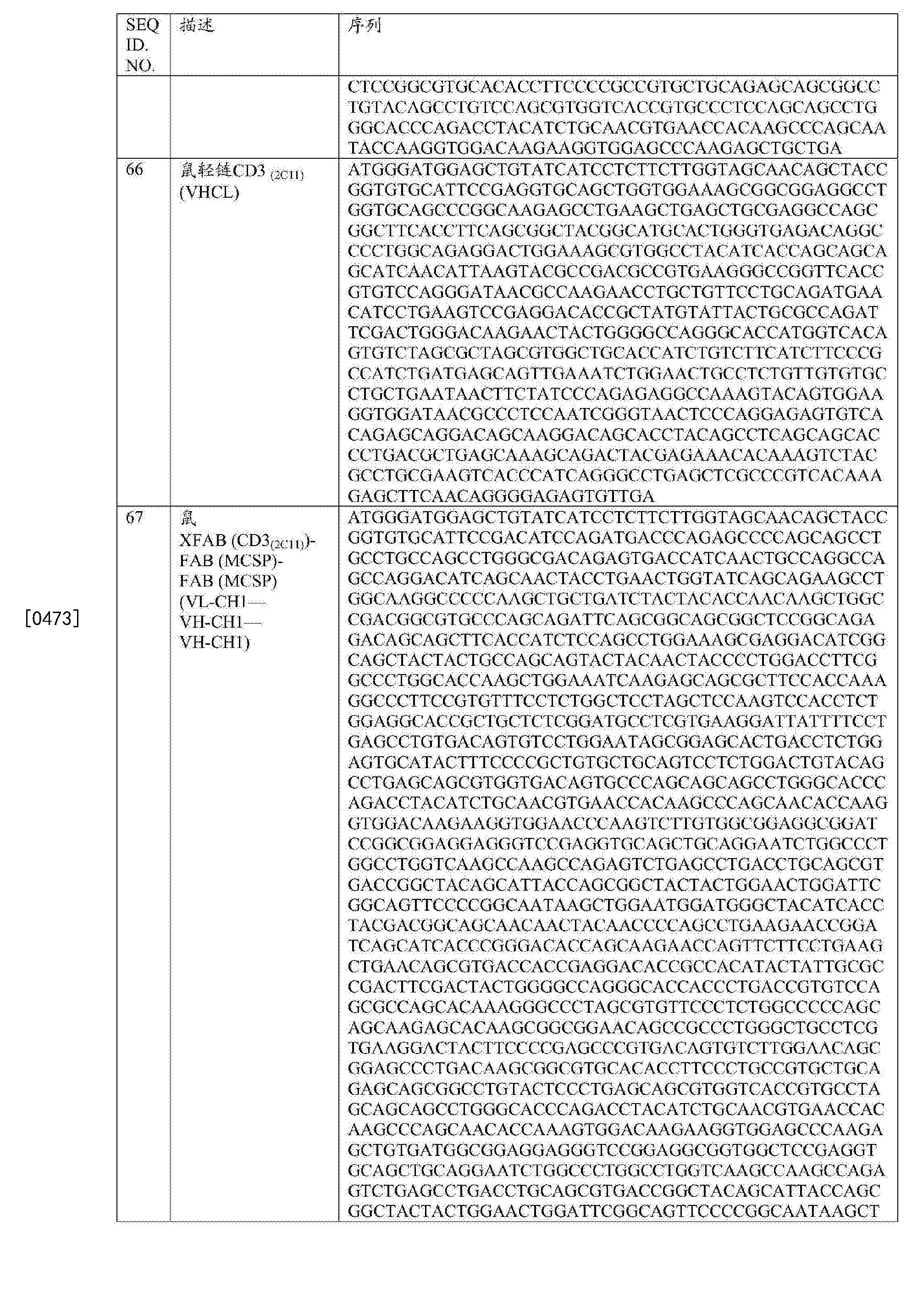 Figure CN103889452BD00681