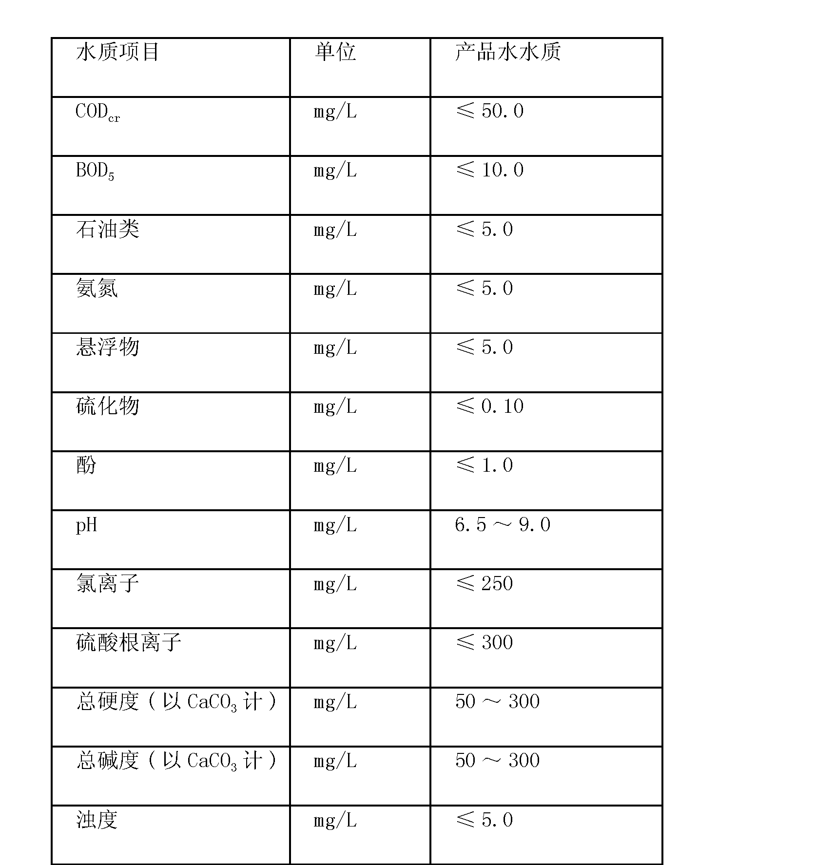 Figure CN202430088UD00111
