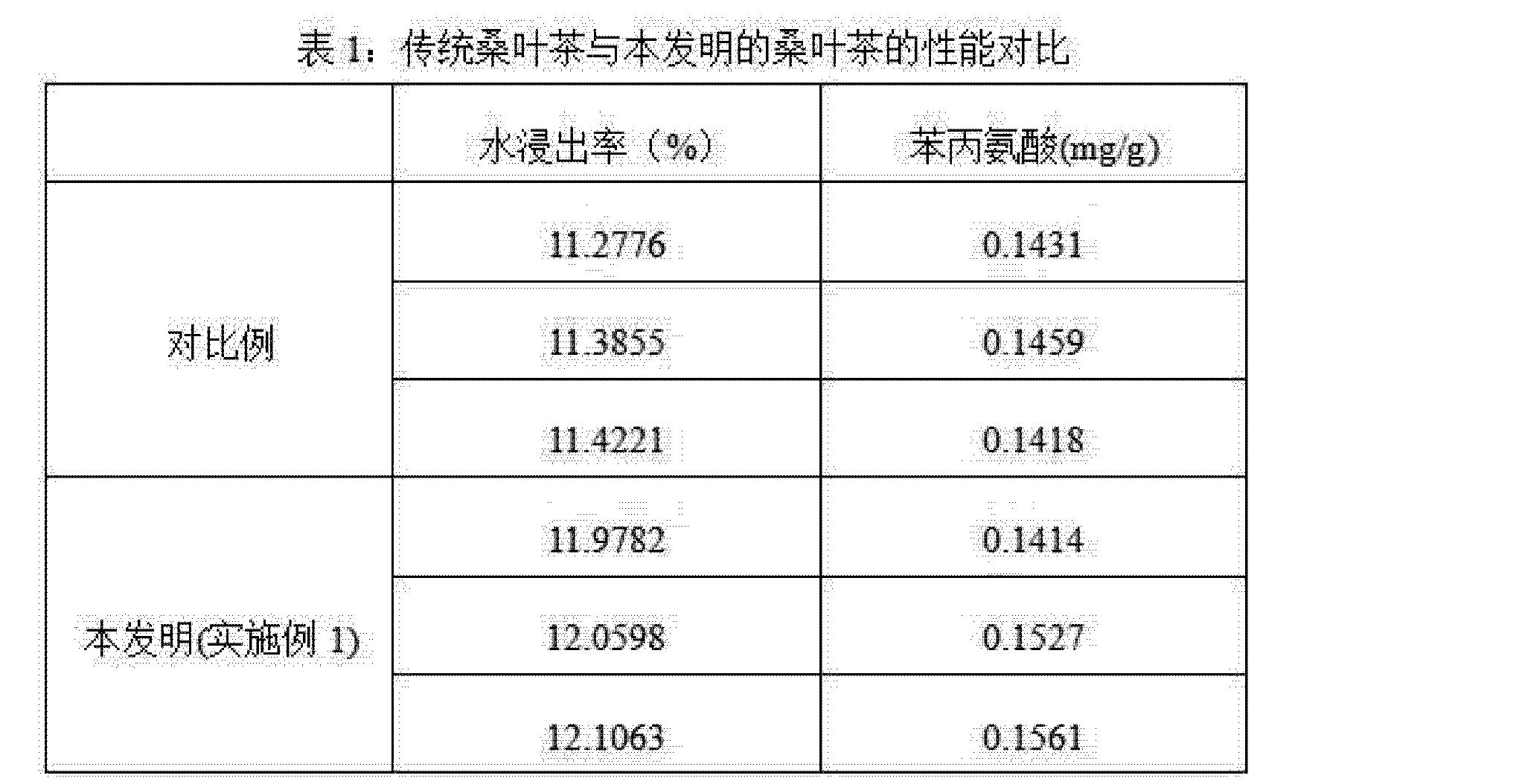 Figure CN103053760AD00091