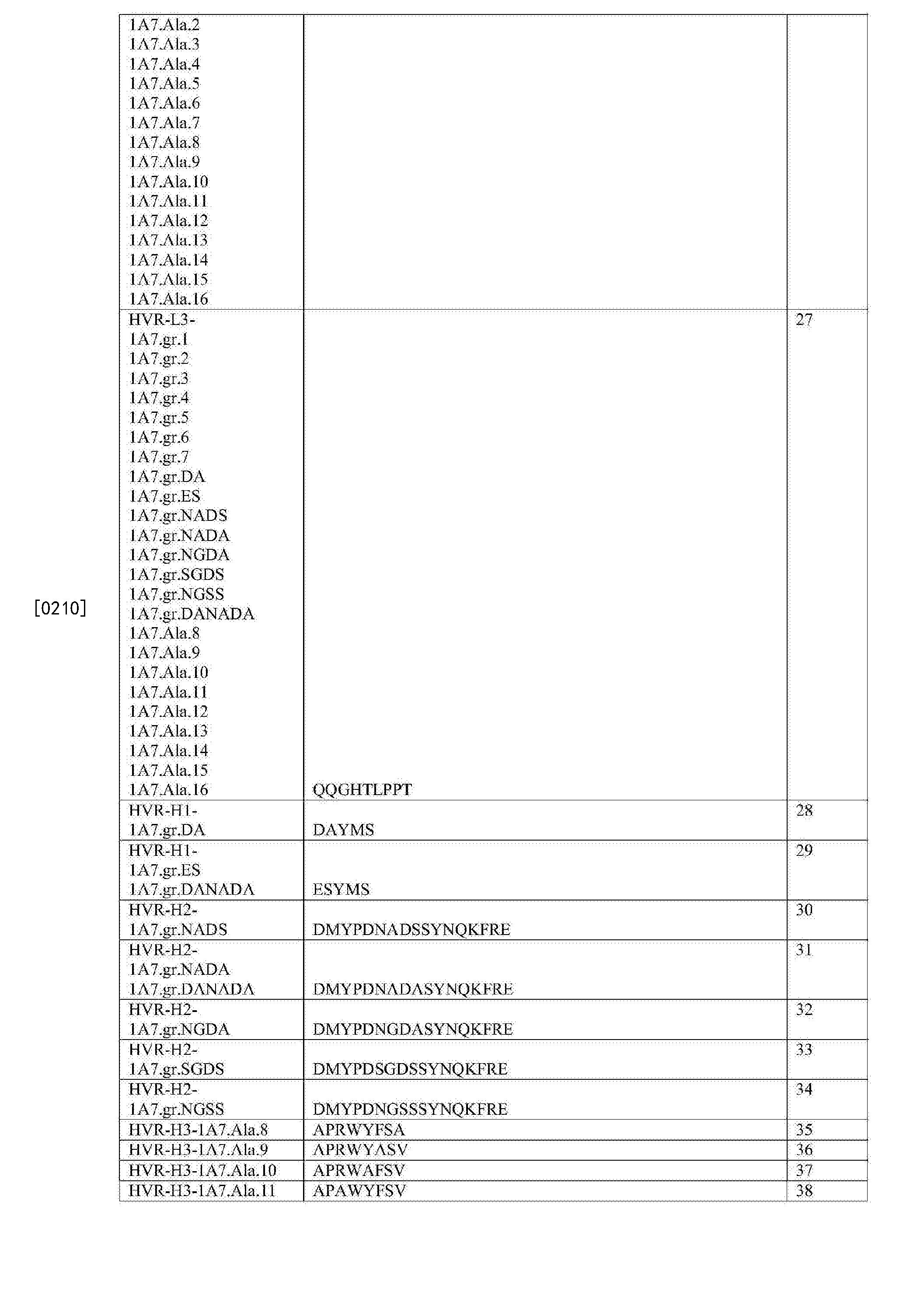 Figure CN107073126AD00561
