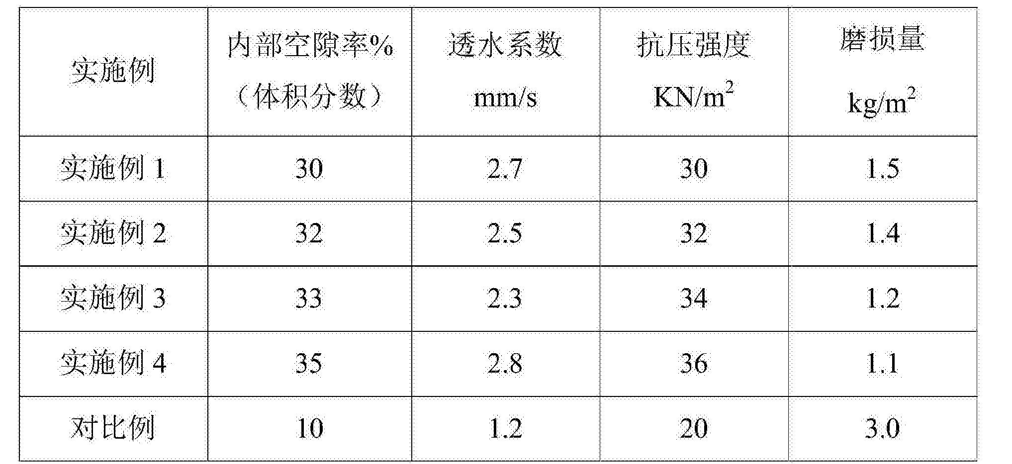 Figure CN105906268BD00081