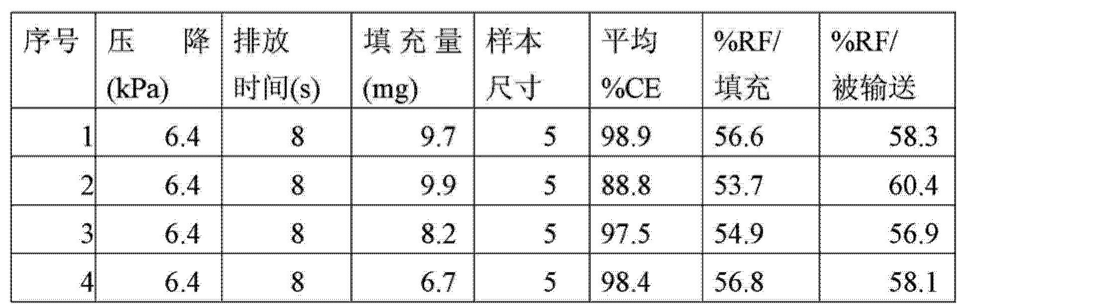 Figure CN102985125AD00361