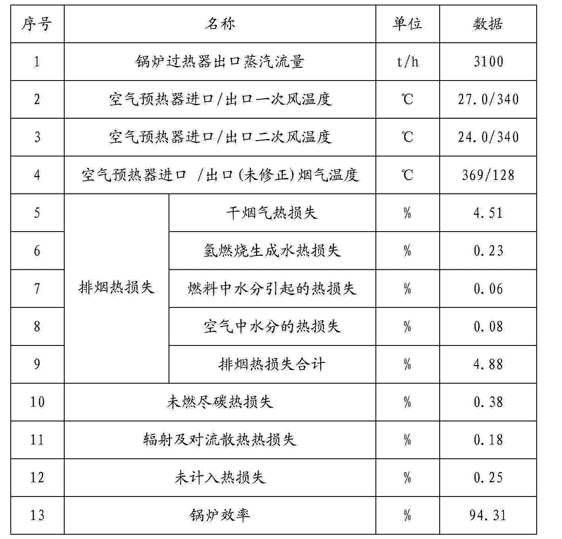 Figure CN202791972UD00041