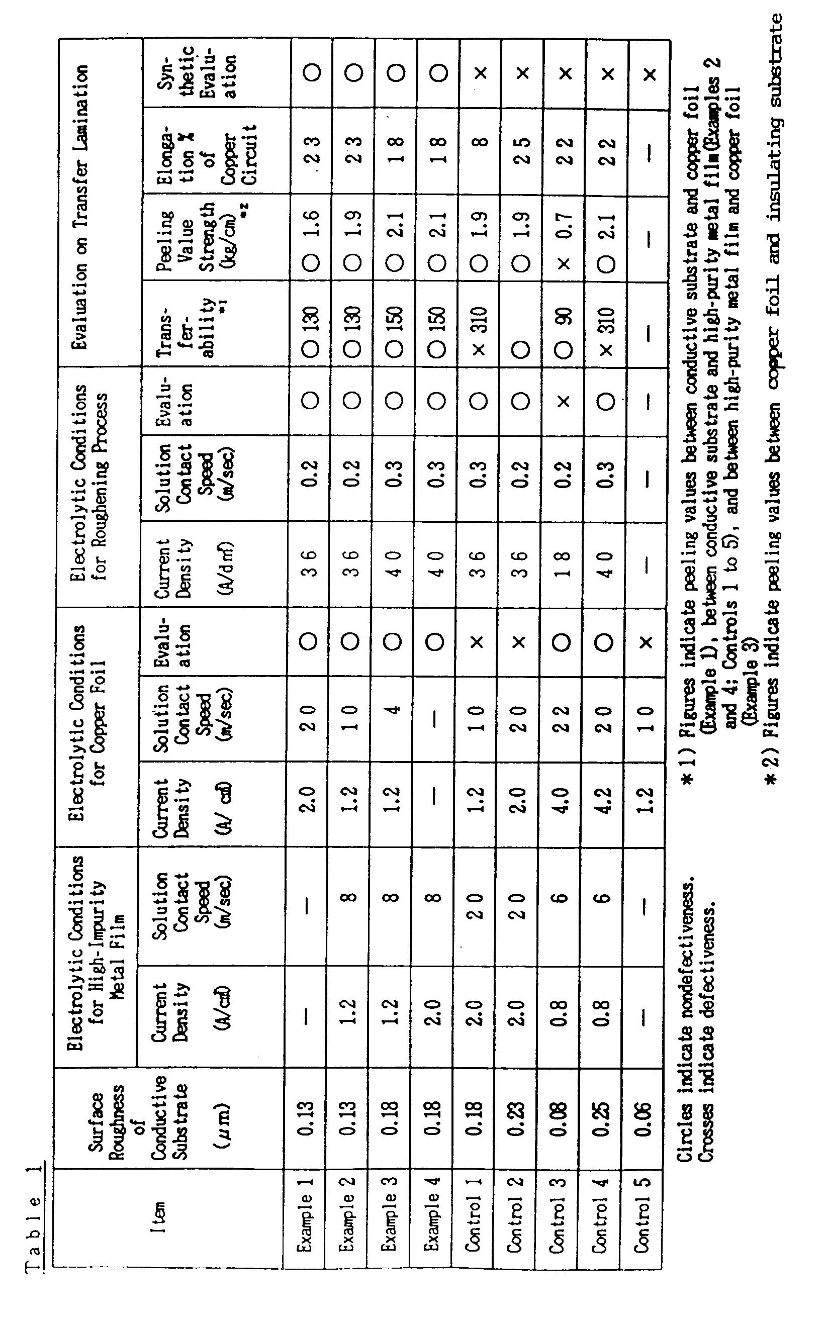 ep0258452b1