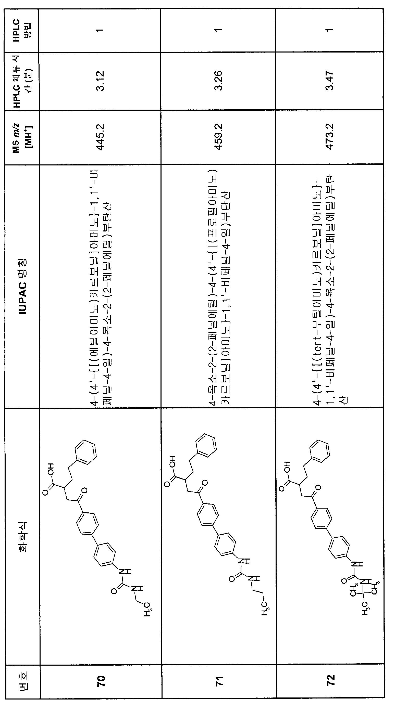 Figure 112007082249387-PCT00172