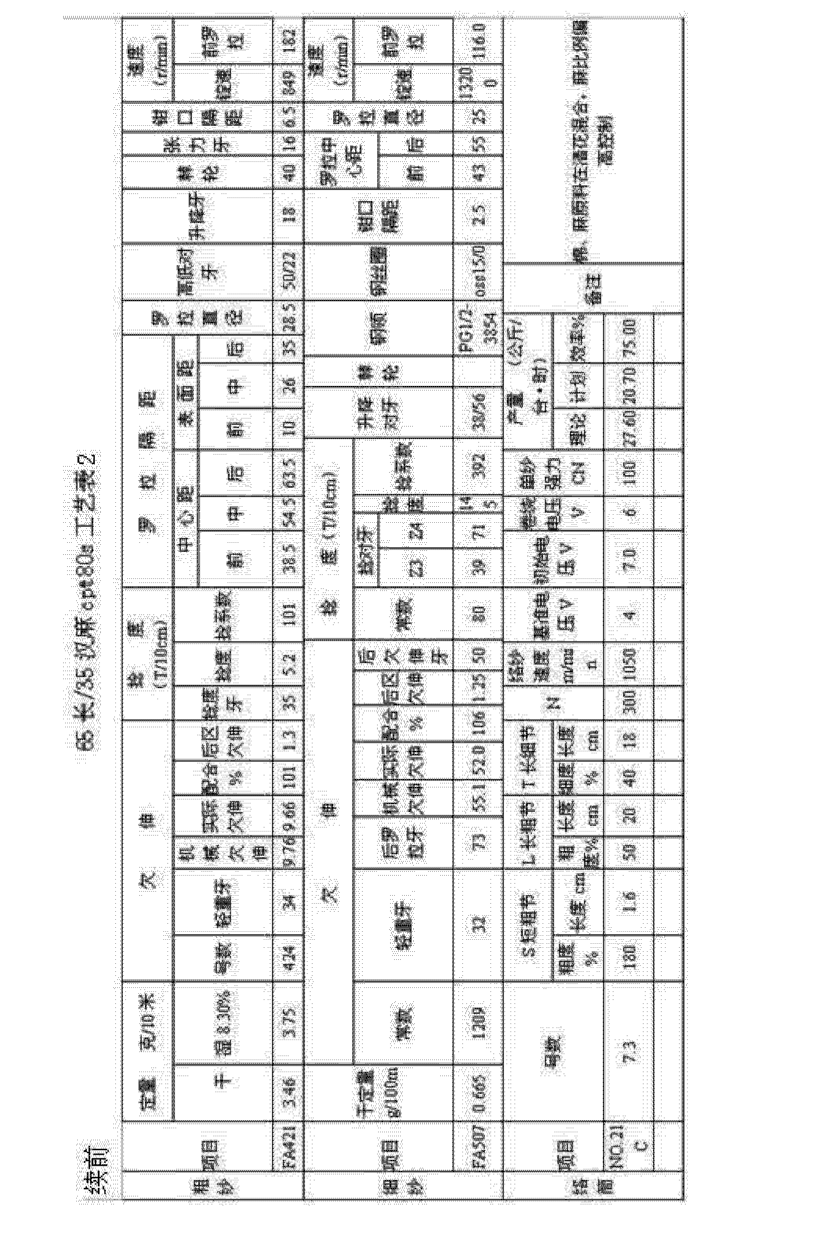 Figure CN103060978AD00181