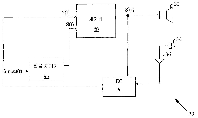 Figure R1020037002127