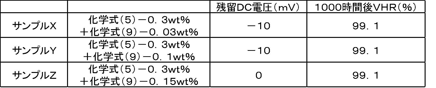 Figure JPOXMLDOC01-appb-T000032