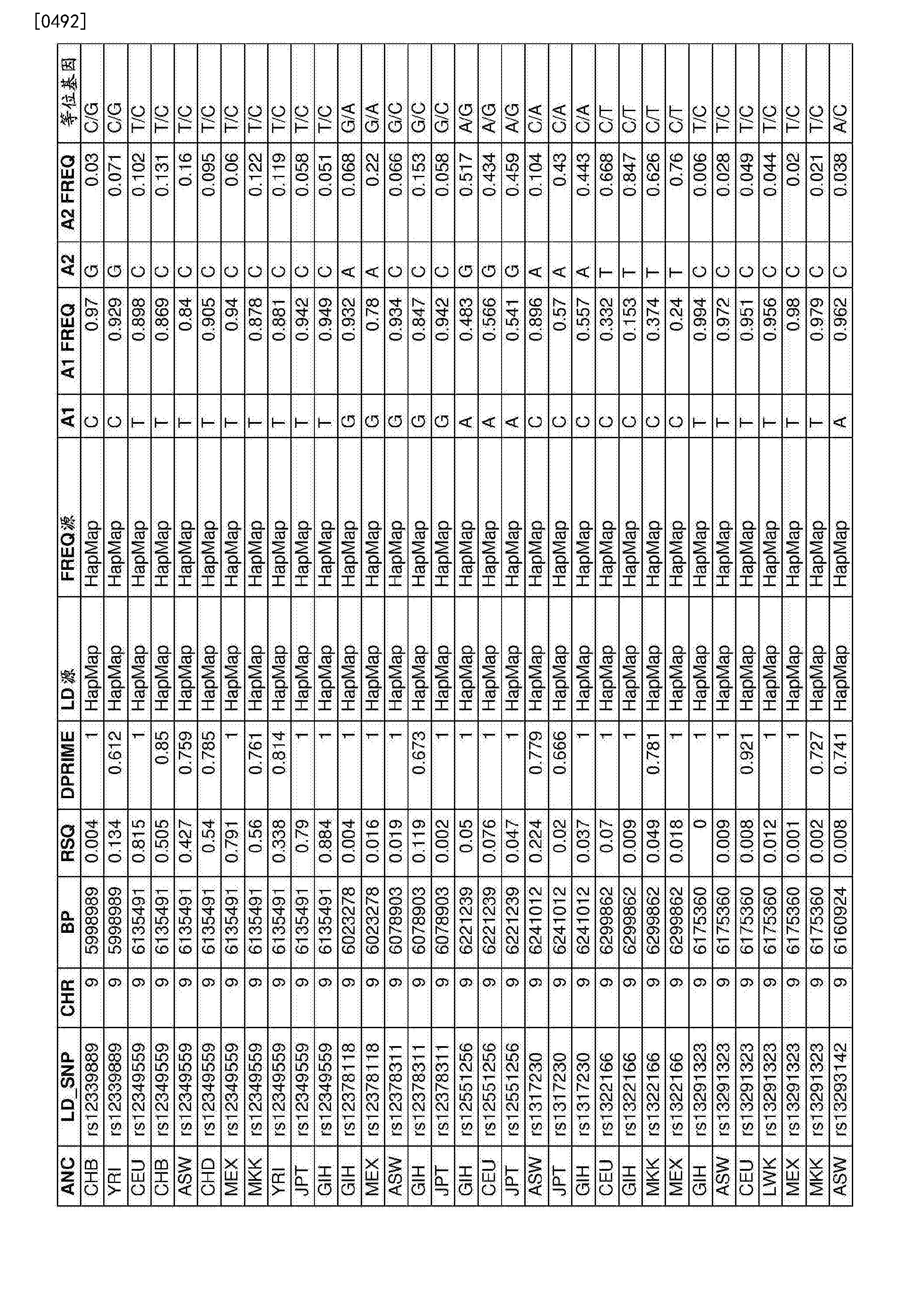 Figure CN107109494AD01631