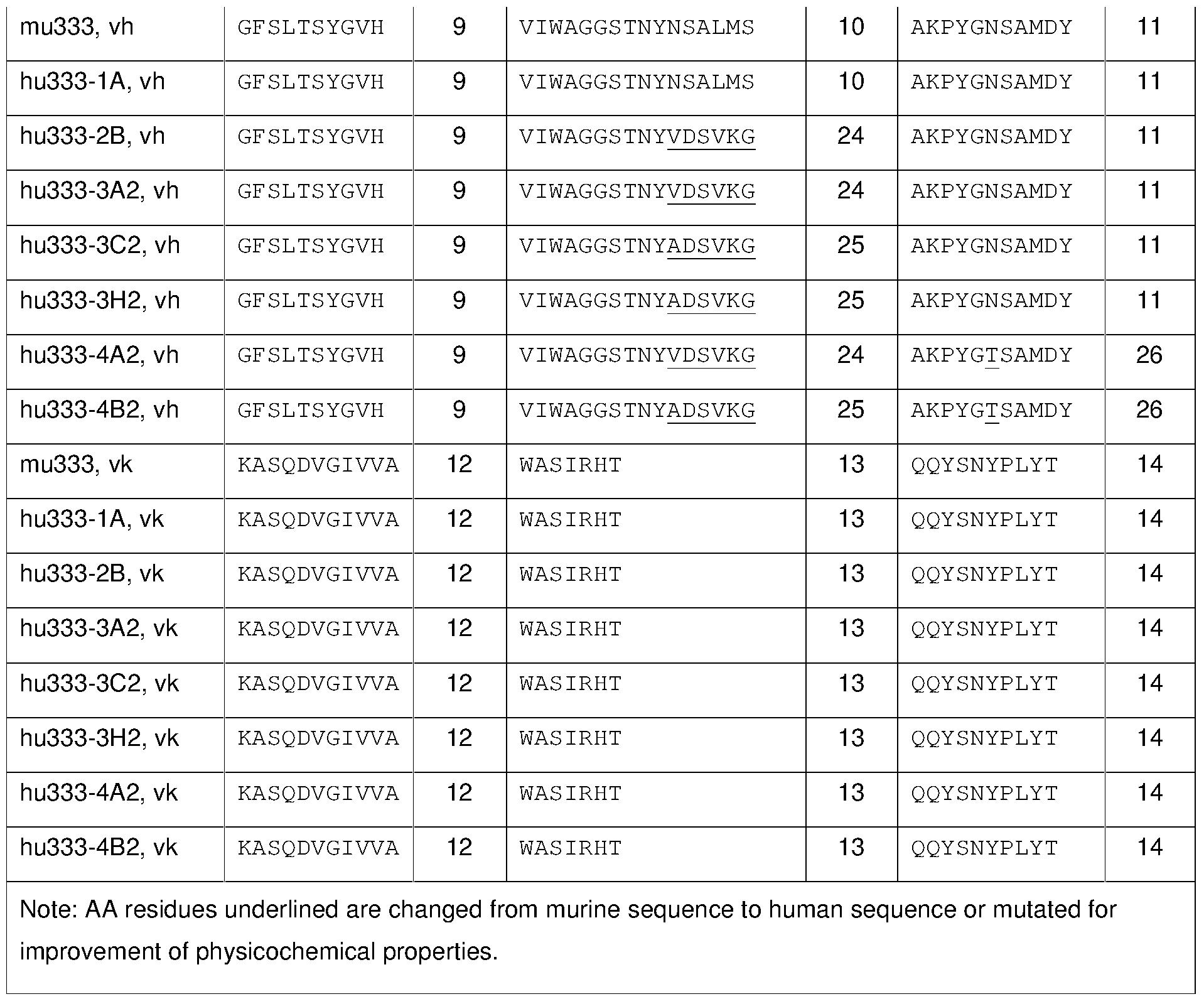 Figure PCTCN2015083066-appb-000023