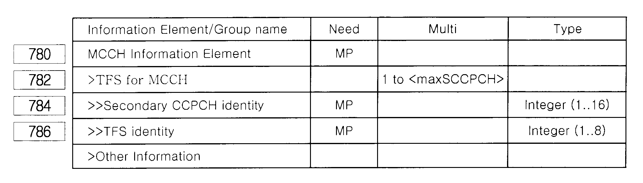 Figure 112005015891722-pat00013