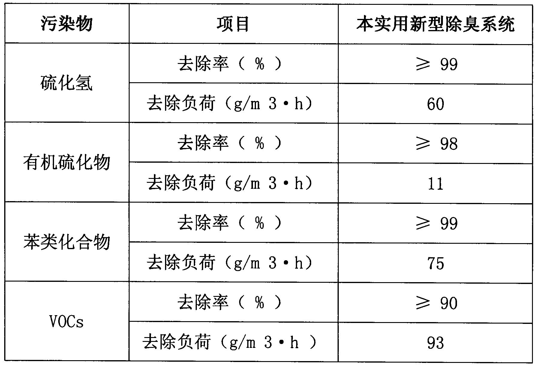 Figure CN203315989UD00041