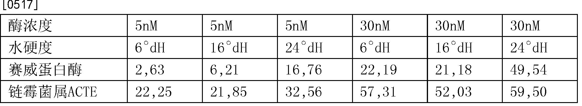 Figure CN104271726BD00593