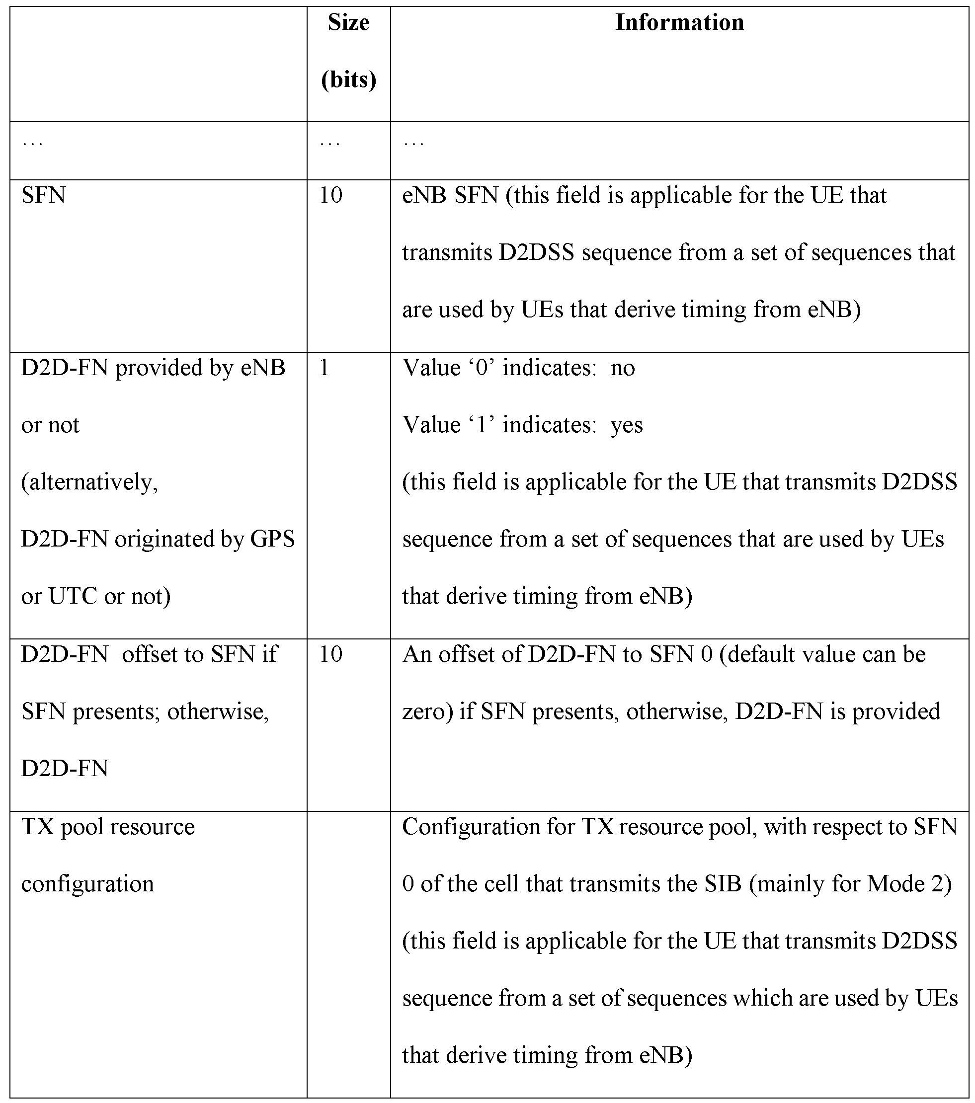 Figure PCTKR2015002508-appb-T000025