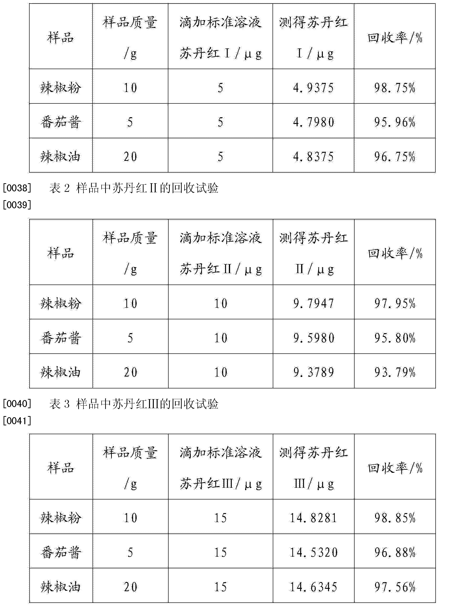 Figure CN104101661AD00061