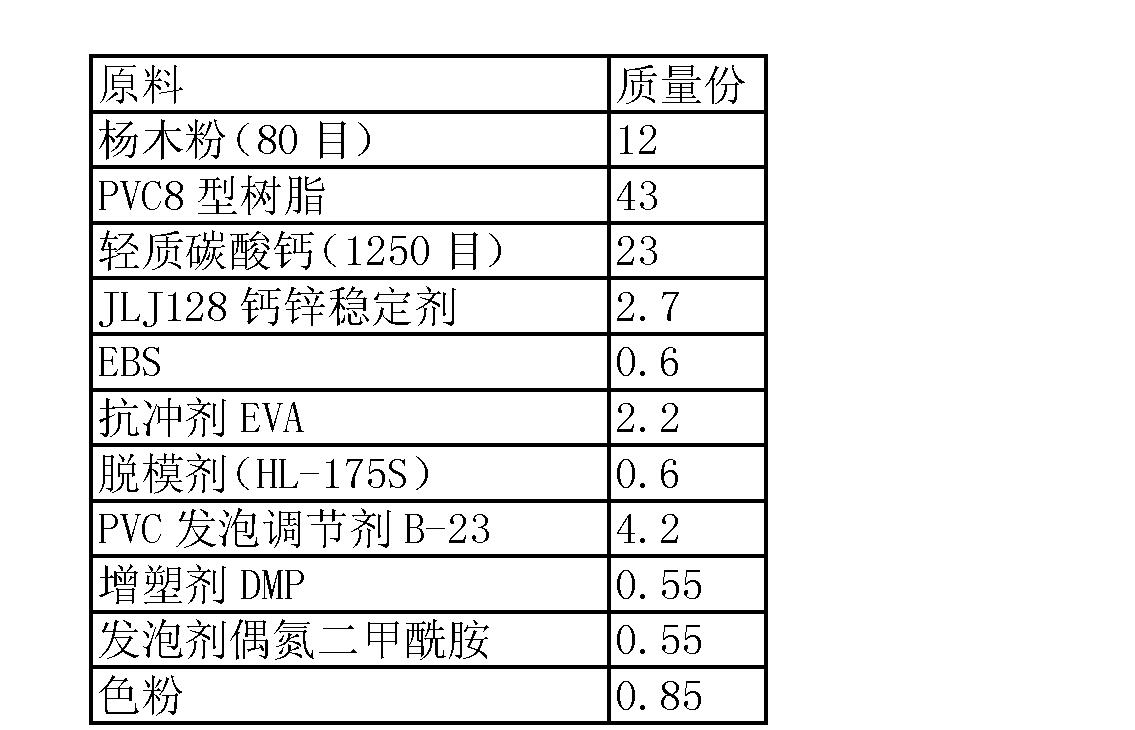 Figure CN103396633AD00061