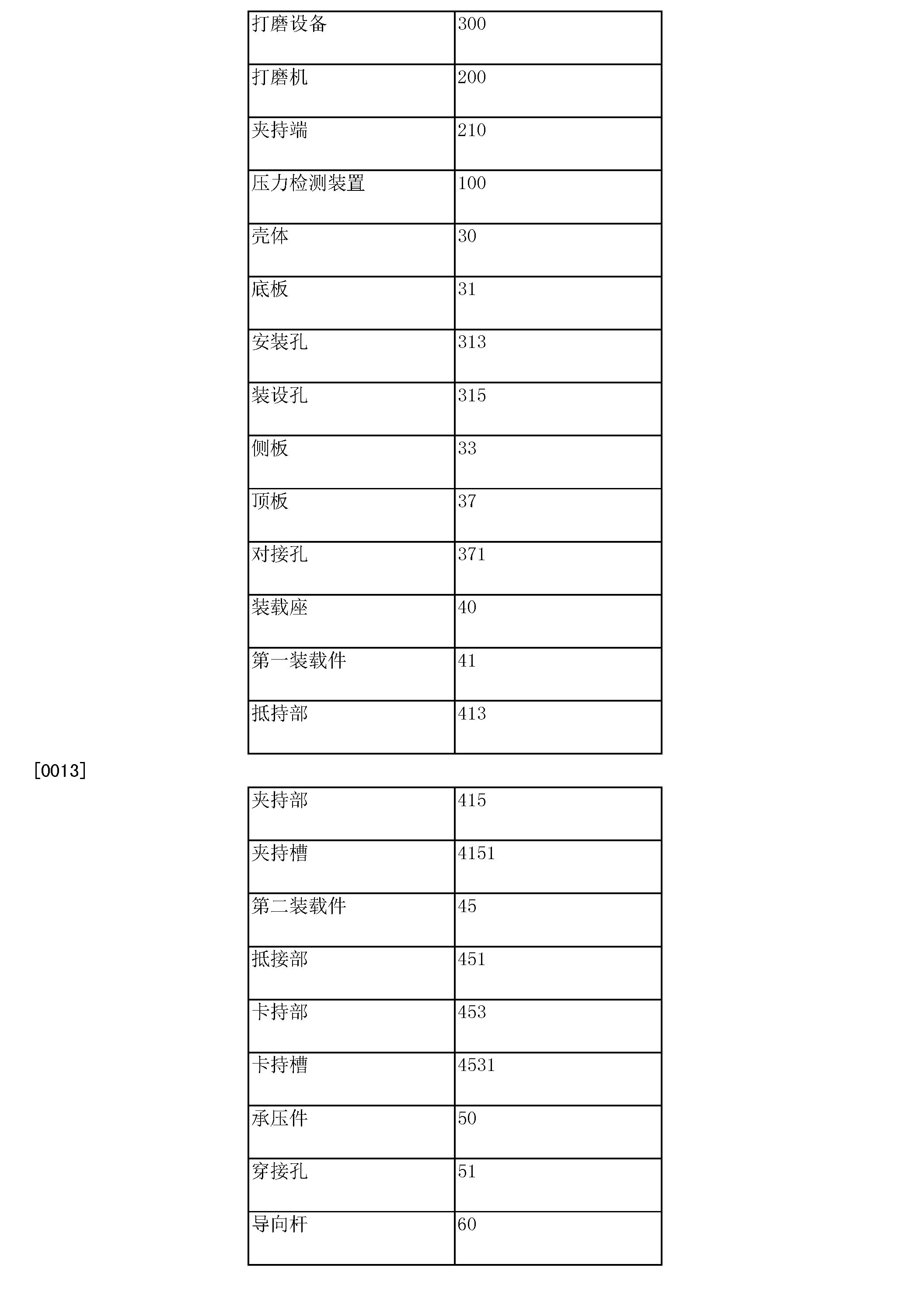 Figure CN103029039BD00041
