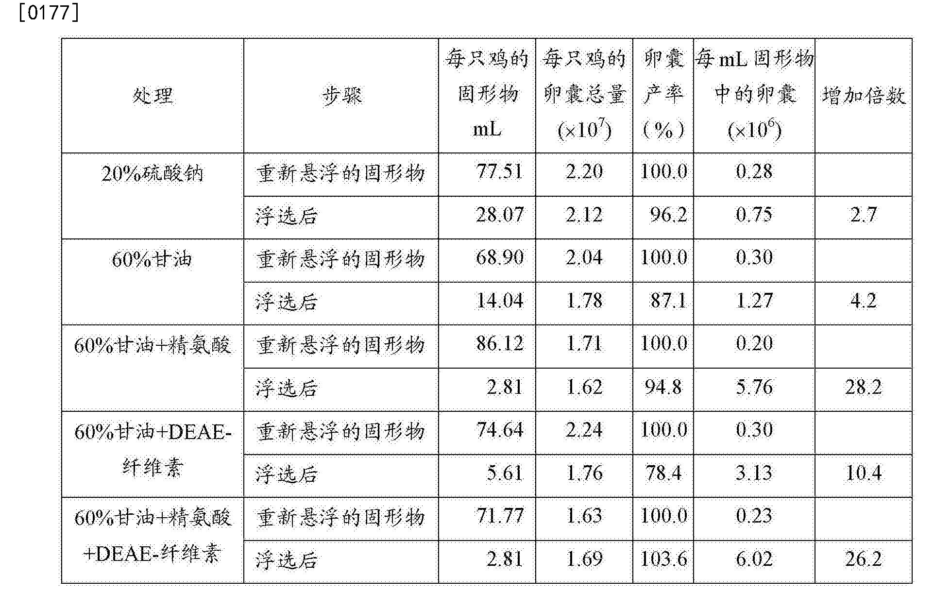 Figure CN103394108BD00191