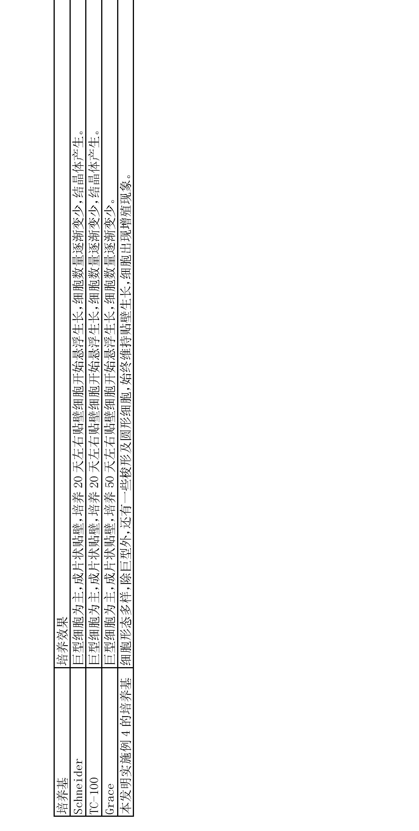 Figure CN102776148AD00131