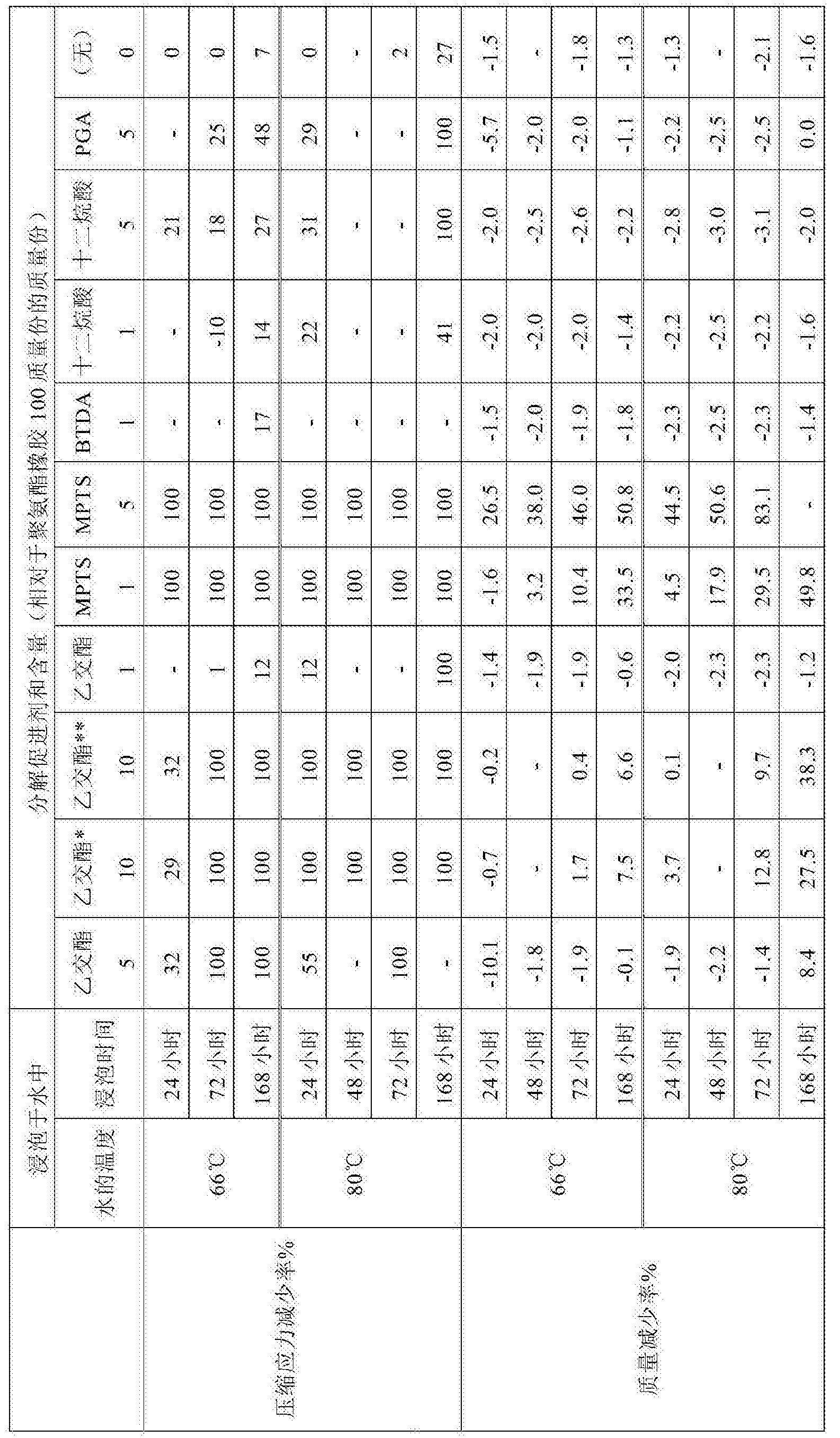 Figure CN106030023AD00221