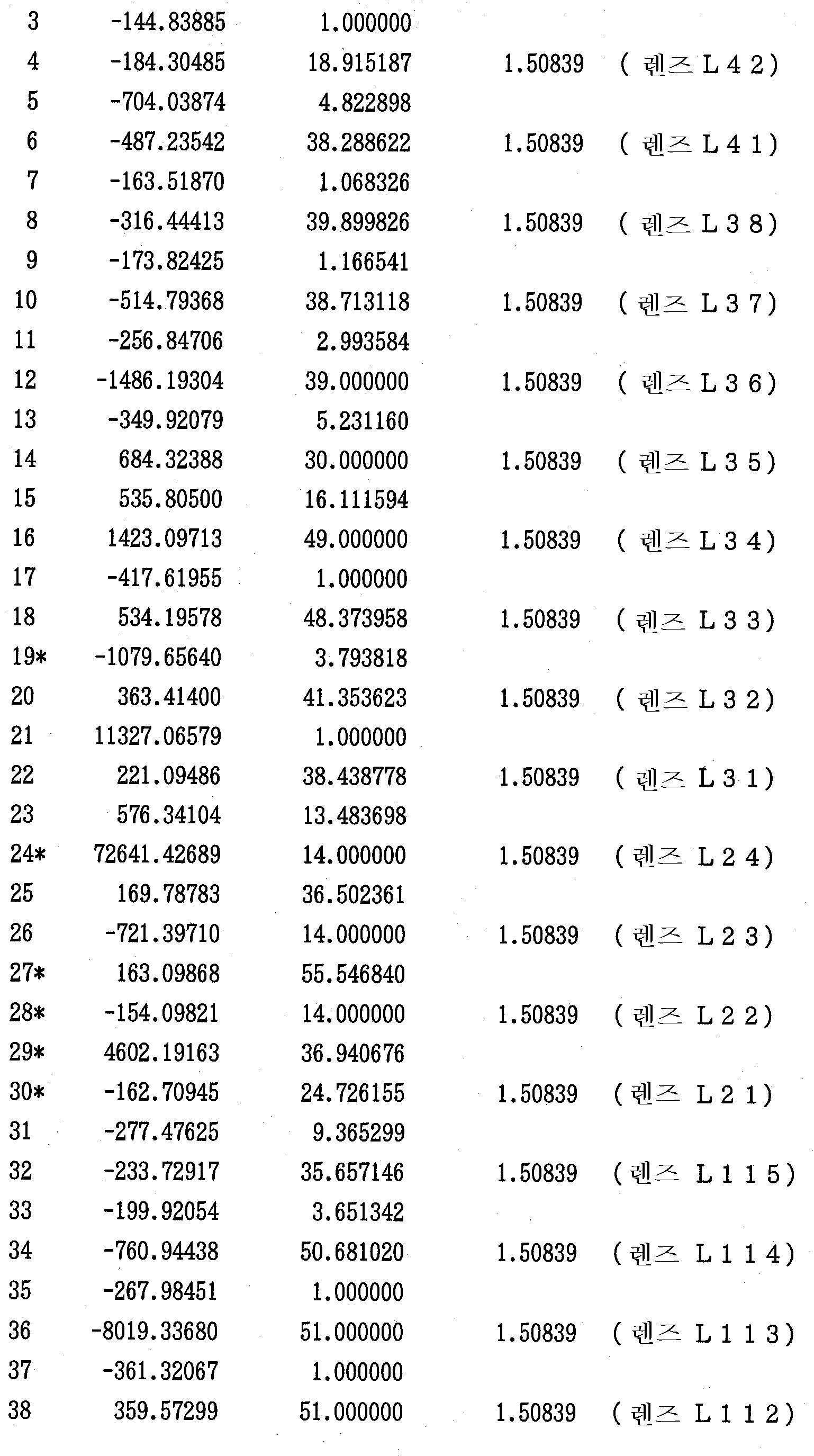 Figure 112001031583331-pat00012